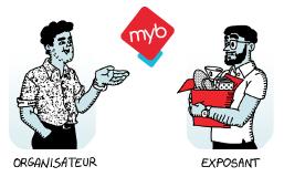 Visuel Annonce MyBrocante